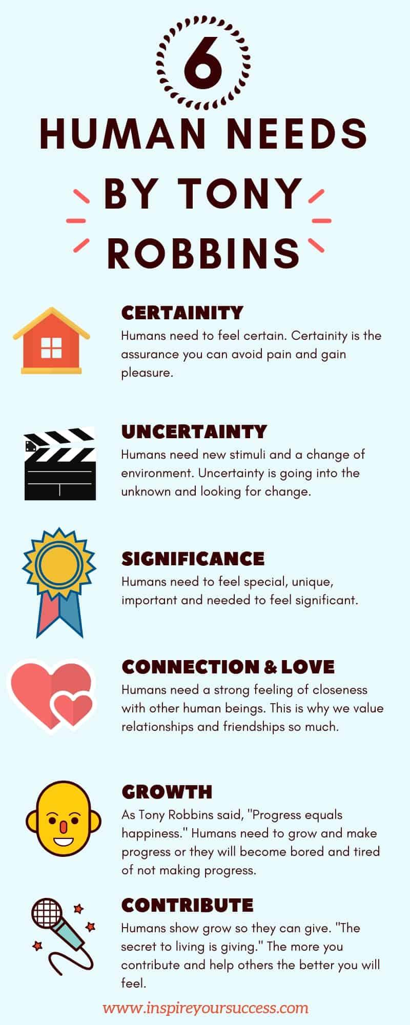 6 Human Needs by Tony Robbins
